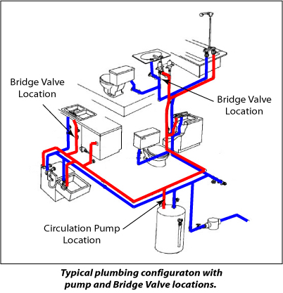 Home plumbing diagrams for Plumbing schematic