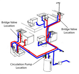 Plumbing fixtures diagram with WQP