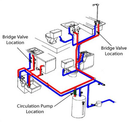 Residential plumbing diagrams waterquick pro ii for Household plumbing diagram