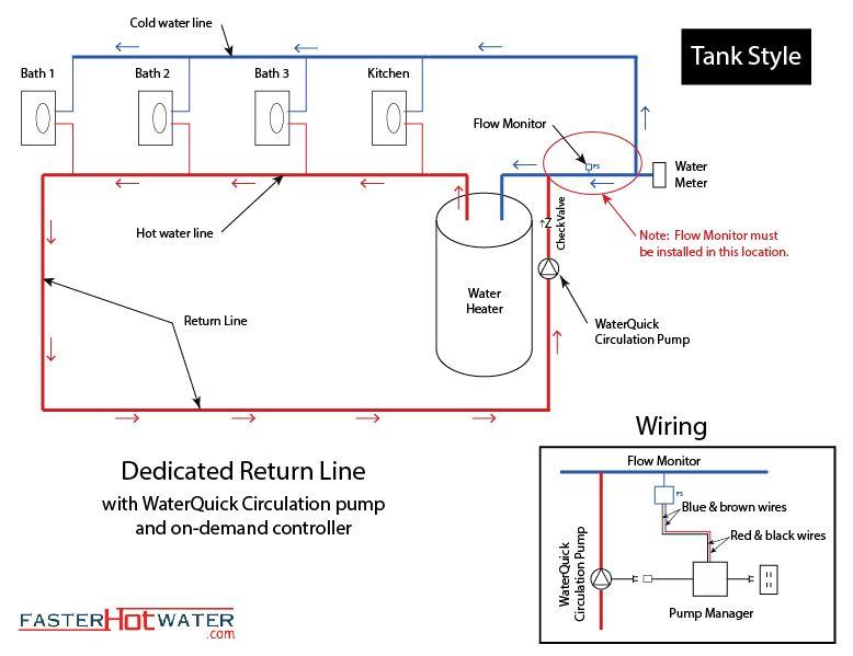 Dedicated Recirc System Standard Waterquick Pro Ii